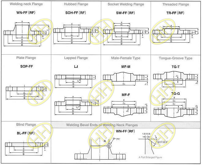 JIS B2220 flange products drawing